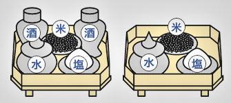 Shinsen 神饌